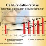 FluorideGraphic